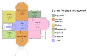 2 этаж помещения дом 15400 на 14600